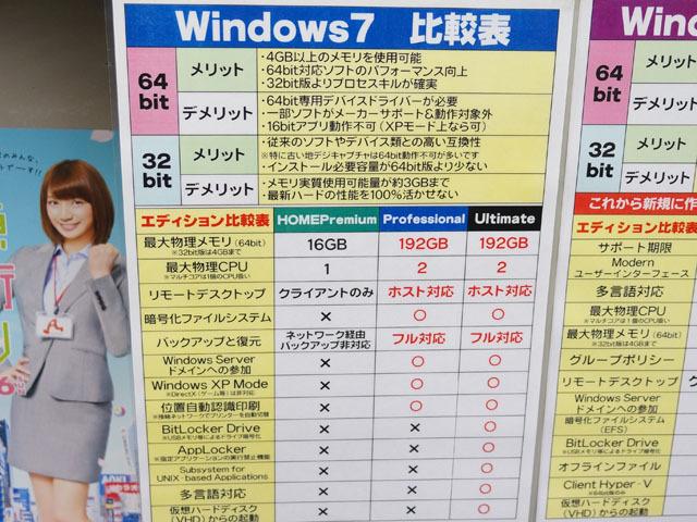 「Windows 7 比較表」(ツクモeX.パソコン館)