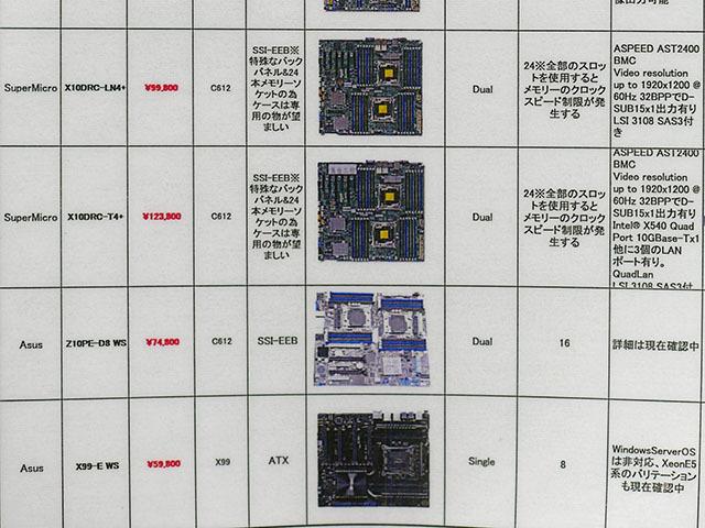 Xeon E5 2600 v3対応のデュアルソケットマザー